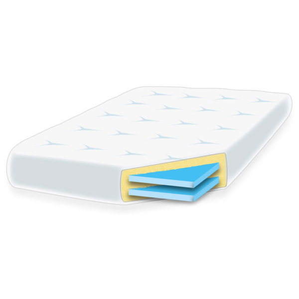foam and cotton mattress